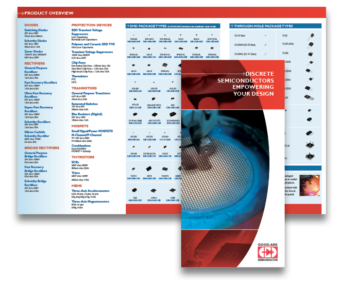 Corporate Capabilities Brochure Design